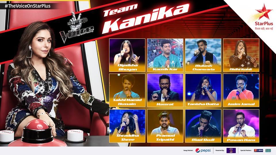 Team Kanika