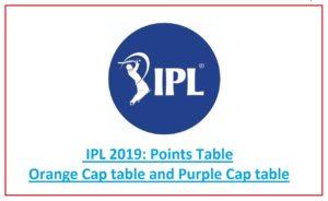 IPL 2019 Points Table, Orange Cap and Purple Cap Table