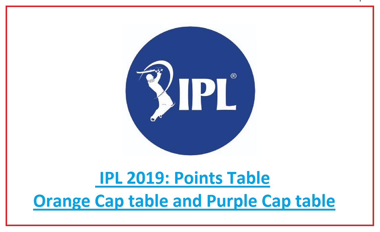 IPL 2019 Points Table, Orange Cap and Purple Cap Table